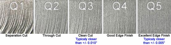 Waterjet Cut Quality